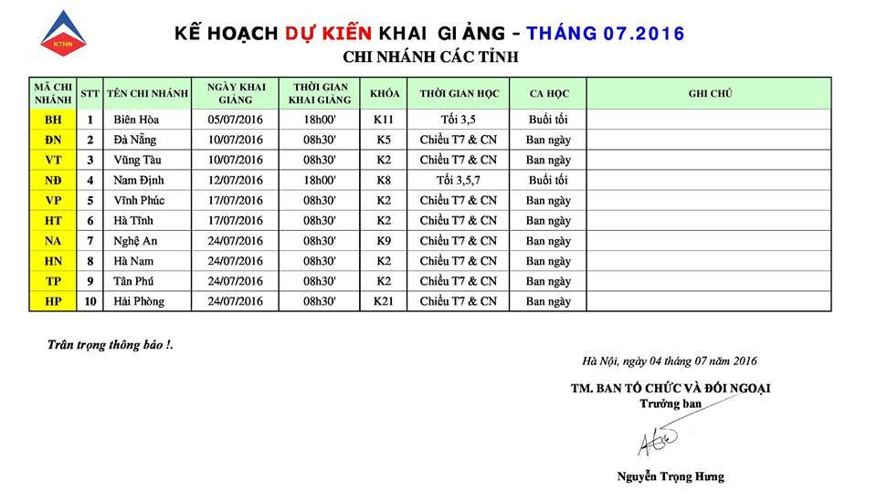 Thông báo lịch khai giảng dự kiến tháng 7-2016 tại các tỉnh